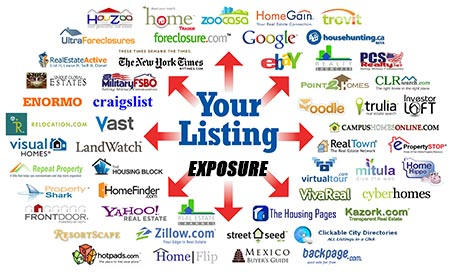 Realtor Marketing Services