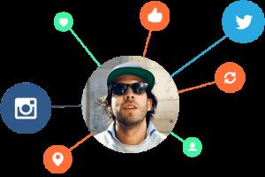 influencer social media marketing for business