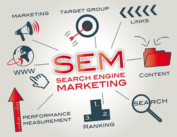 SEM SEO Search-Engine Marketing and optimization