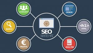 seo for banquet hall
